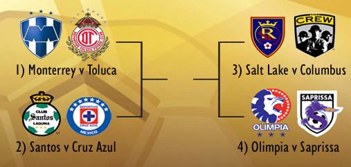 Cuartos de final Concacaf