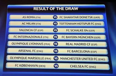 Emparejamientos Champions League