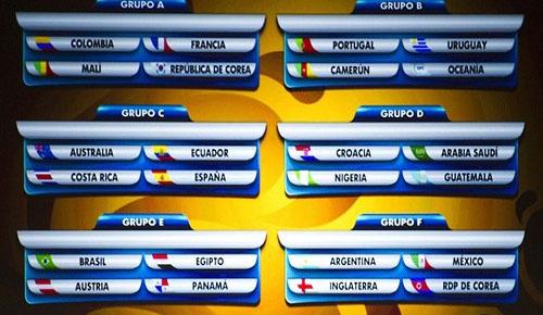 Grupos Mundial Sub20 Colombia 2011