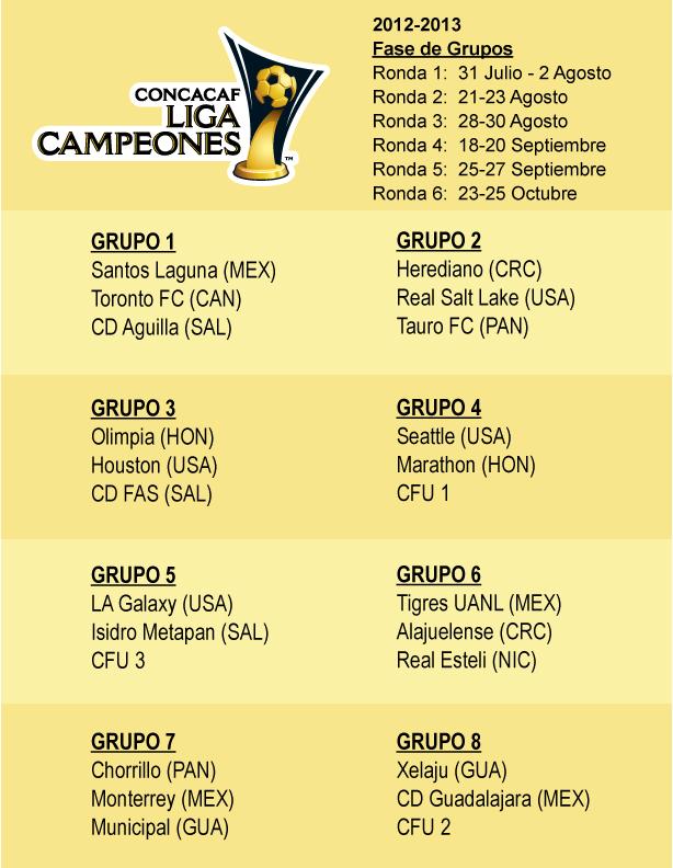 Campeones 2012 Grupos