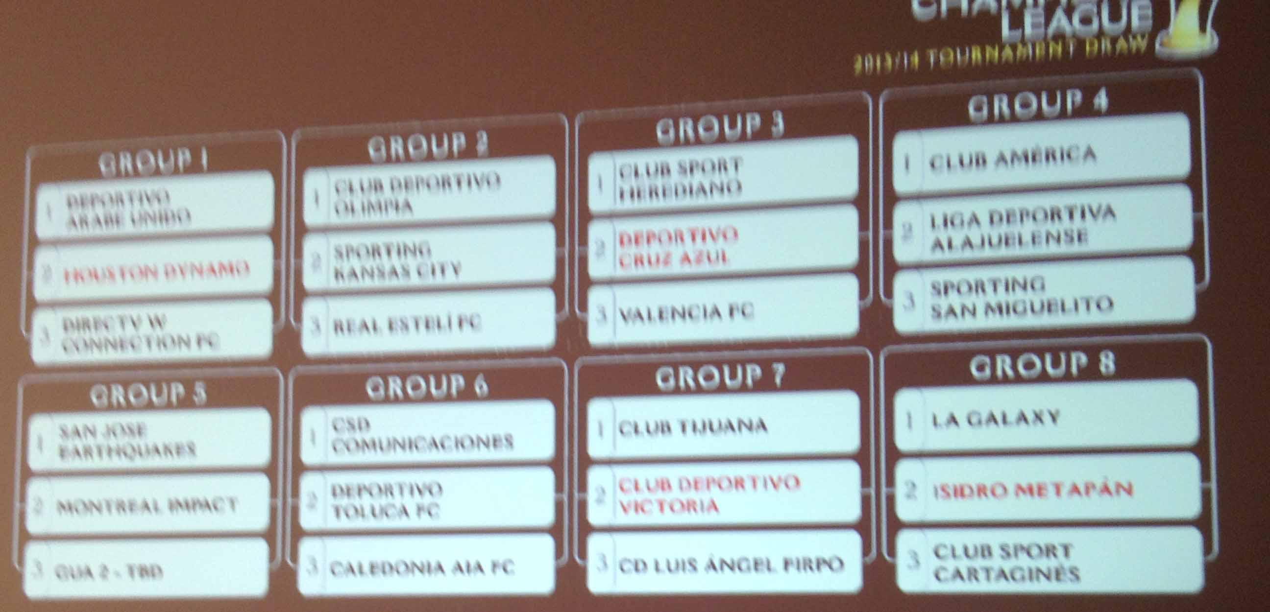 Campeones Concacaf 2014