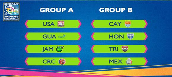 Grupos Sub20 femenino