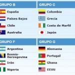 Mundial de Brasil tendrá 3 Grupos de la Muerte