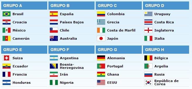 Grupos WC2014