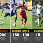 Costa Rica publicará reglamento anti violencia en estadios