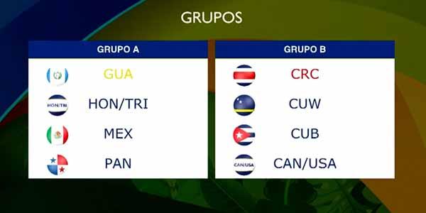 FutsalGrupos