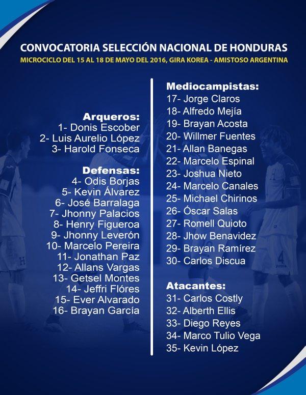 Convocatoria Honduras vs Argentina
