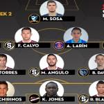 ((Video)) Michael Chirinos en en XI ideal de la Liga de Campeones