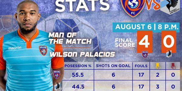 WilsonPalacios