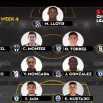 Víctor Moncada en el XI ideal y mejores goles Liga de Campeones de Concacaf