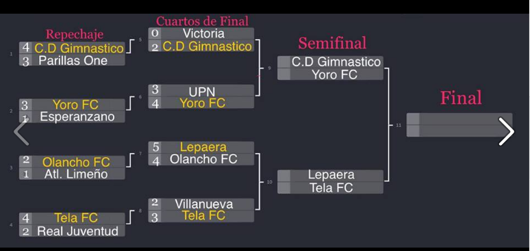 Semifinales Ascenso 2016