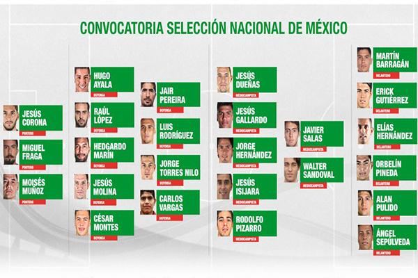 ConvocatoriaMexicoCopaOro