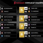 Motagua y Olimpia podrían también enfrentarse en la Liga de Campeones de Concacaf
