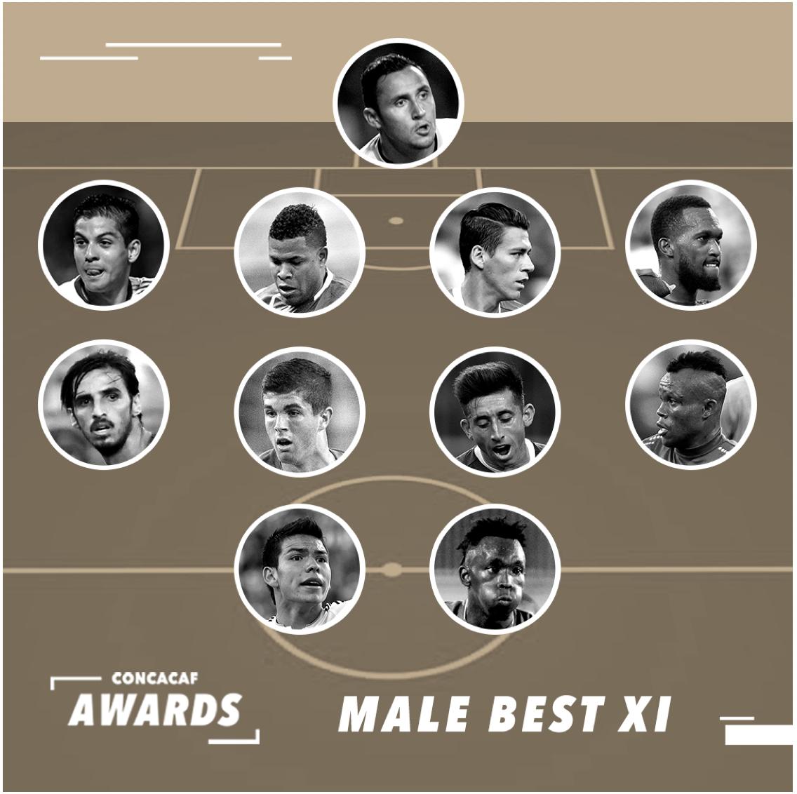 Premios Concacaf 2017