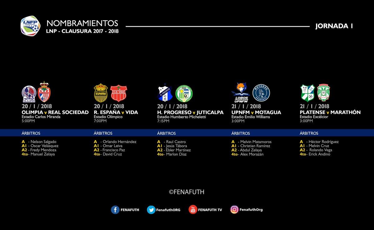 Arbitros Fecha 1 Clausura 2018