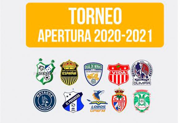 Apertura2020