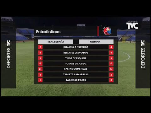 Real-España-salva-empate-sobre-la-hora-contra-Olimpia