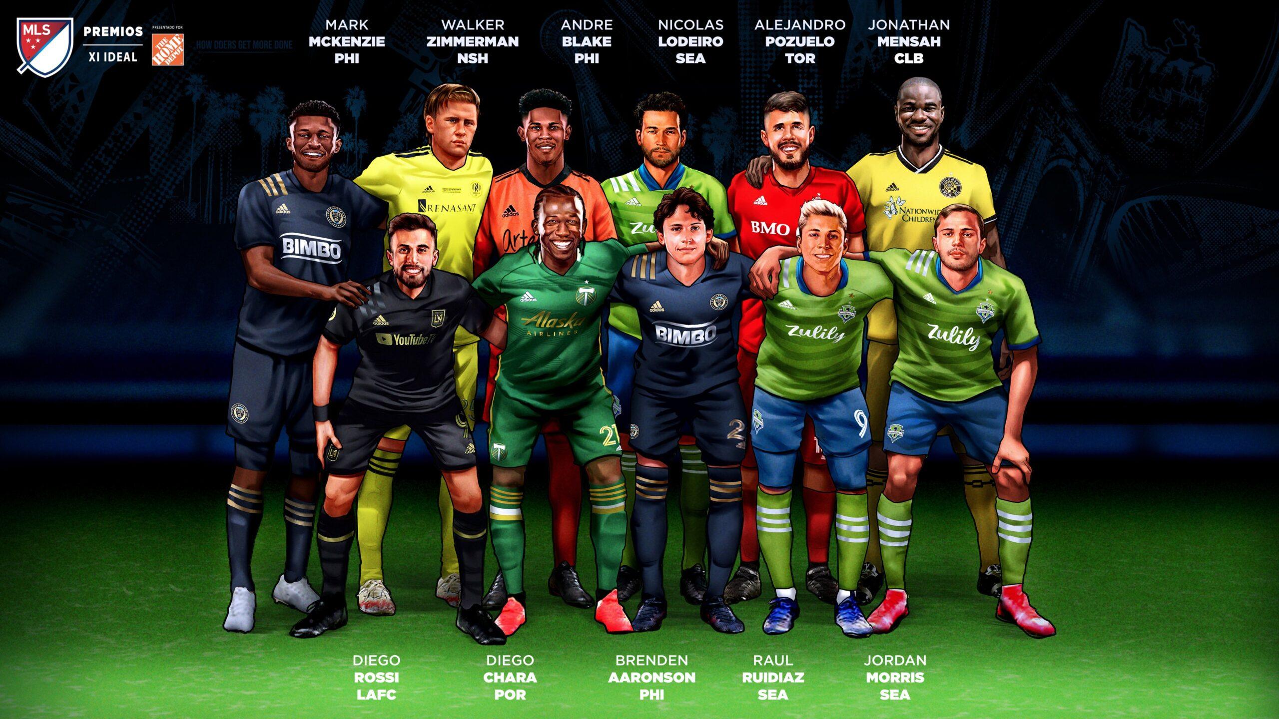 XI MLS 2020